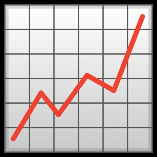 Image result for chart going up emoji